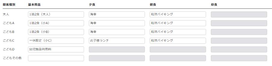 電文企画タイプマッチング設定一休・ヤフートラベル