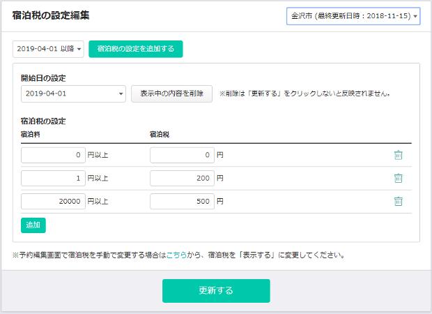 金沢市 宿泊税