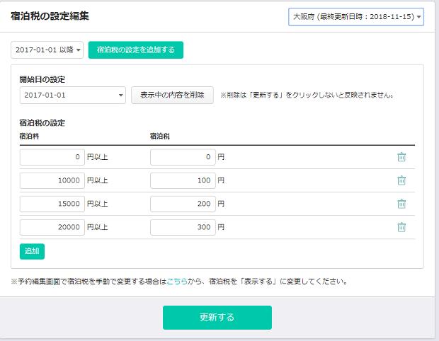 大阪府大阪市宿泊税2019年7000円に課税対象拡大