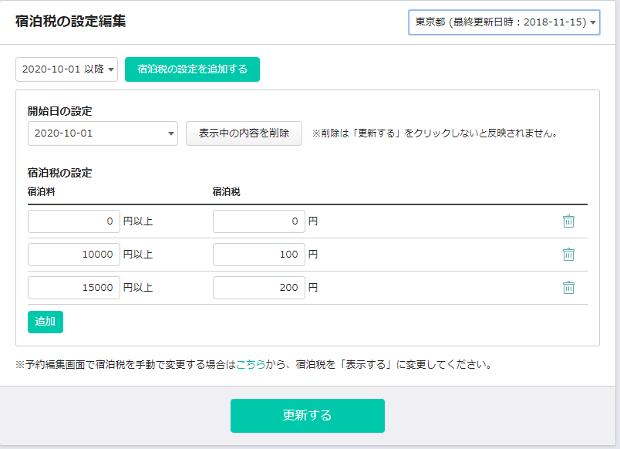 東京都宿泊税